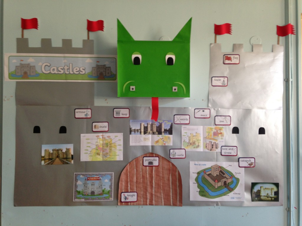 Year 2 work about castles